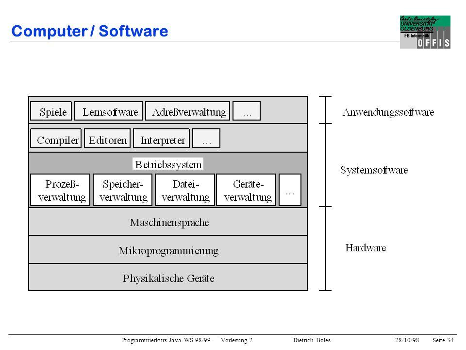 Programmierkurs Java WS 98/99 Vorlesung 2 Dietrich Boles 28/10/98Seite 34 Computer / Software
