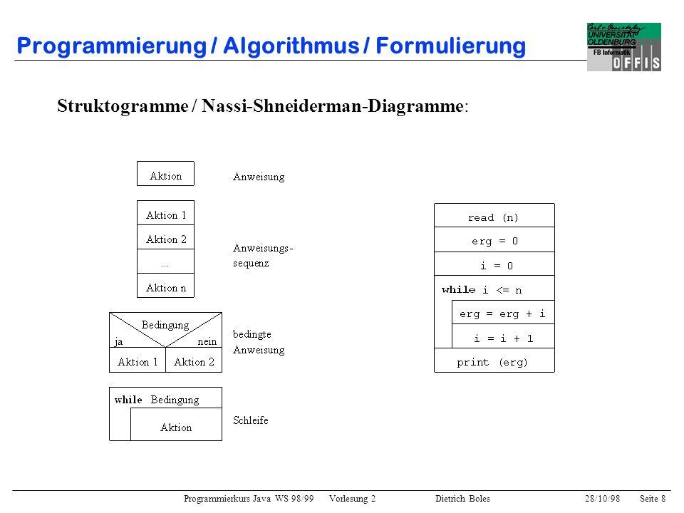Programmierkurs Java WS 98/99 Vorlesung 2 Dietrich Boles 28/10/98Seite 8 Programmierung / Algorithmus / Formulierung Struktogramme / Nassi-Shneiderman