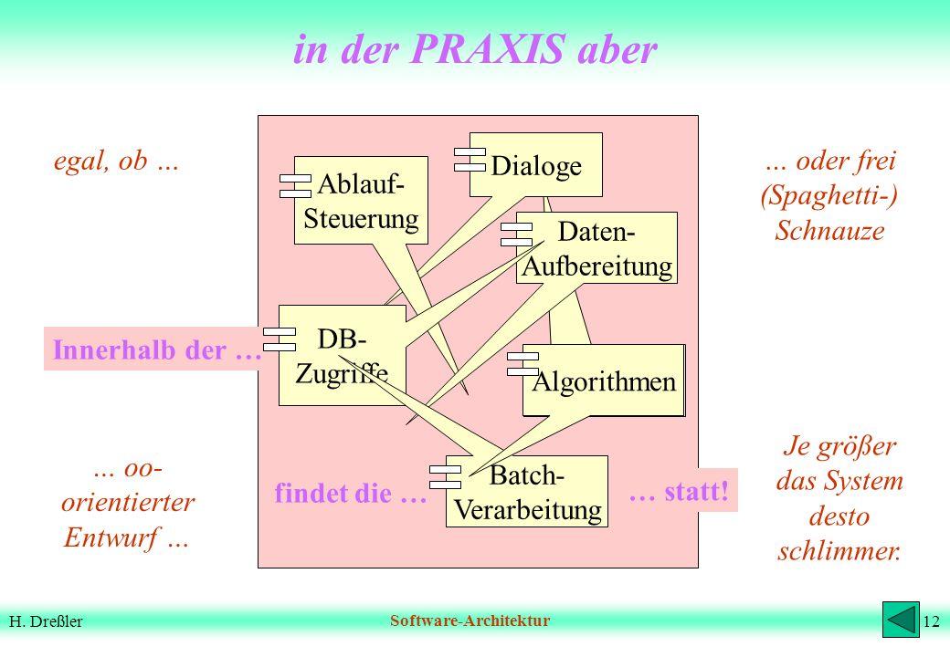 11H. DreßlerSoftware-Architektur 5 Schichten und strenge Modularisierung… (2) E/A - »logische Masken« / Client Anwender- Dialoge (3) Funktionen: E/A-S