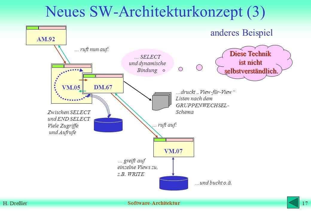 16H. DreßlerSoftware-Architektur Neues SW-Architekturkonzept (2) AM.17AM.91VM.03DM.69DM.68 VM.08 DM.68DM.67DM.66DM.65DM.69 … ist aufgerufen … ruft auf