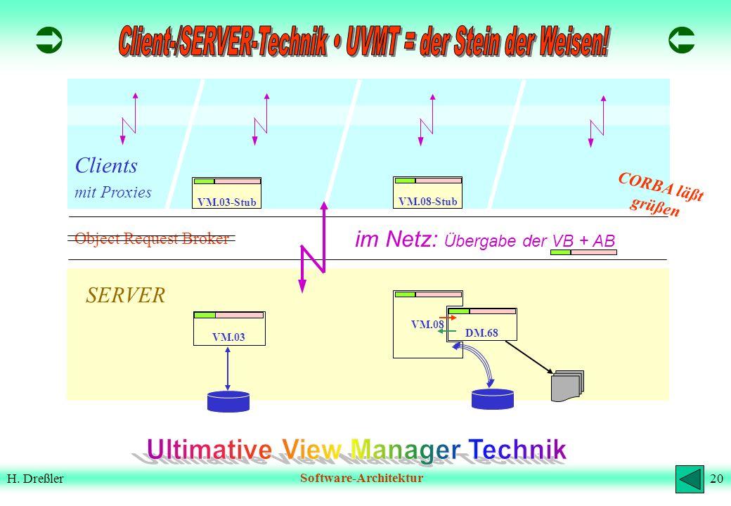 19H. DreßlerSoftware-Architektur Was ist das? …wenn sie einfach einzusetzen ist…