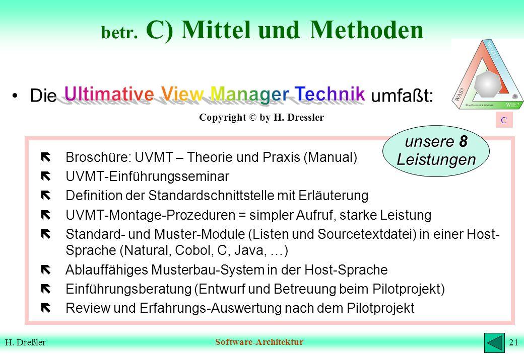 20H. DreßlerSoftware-Architektur im Netz: Übergabe der VB + AB VM.08 DM.68 SERVER Clients mit Proxies VM.08-Stub VM.03 VM.03-Stub Object Request Broke