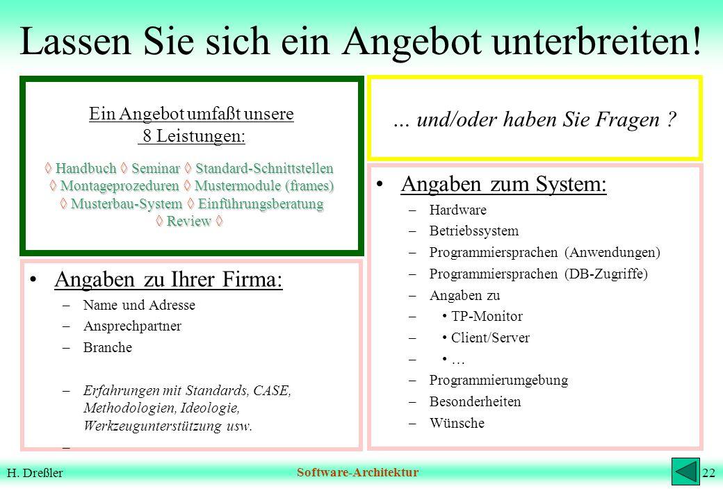 21H. DreßlerSoftware-Architektur betr. C) Mittel und Methoden Die umfaßt: Broschüre: UVMT – Theorie und Praxis (Manual) UVMT-Einführungsseminar Defini