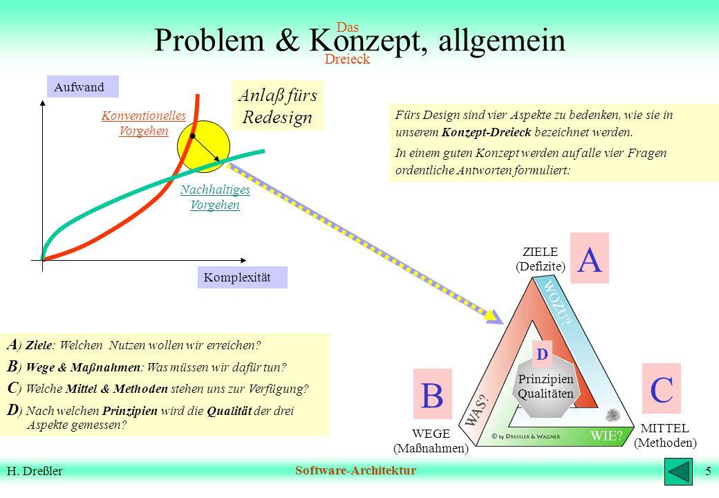 4H. DreßlerSoftware-Architektur mausklick! ein SYSTEM: so oder so … Aufwand Komplexität »Nachhaltige« Architektur der Software »Konventionelle« Archit