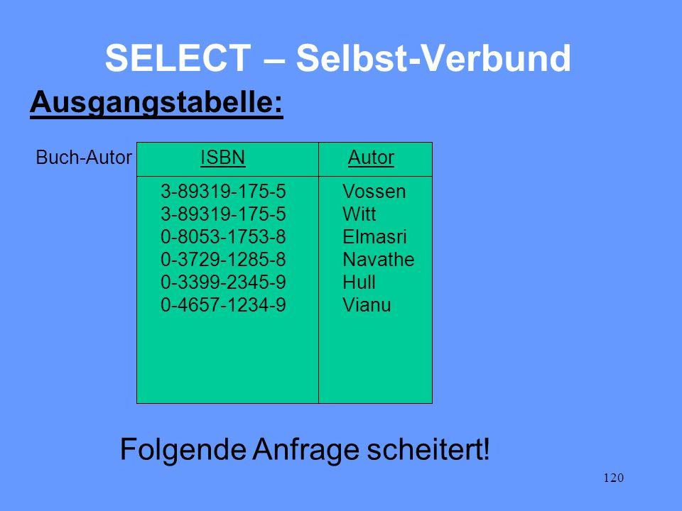 120 SELECT – Selbst-Verbund ISBNAutor Vossen Witt Elmasri Navathe Hull Vianu 3-89319-175-5 0-8053-1753-8 0-3729-1285-8 0-3399-2345-9 0-4657-1234-9 Buc
