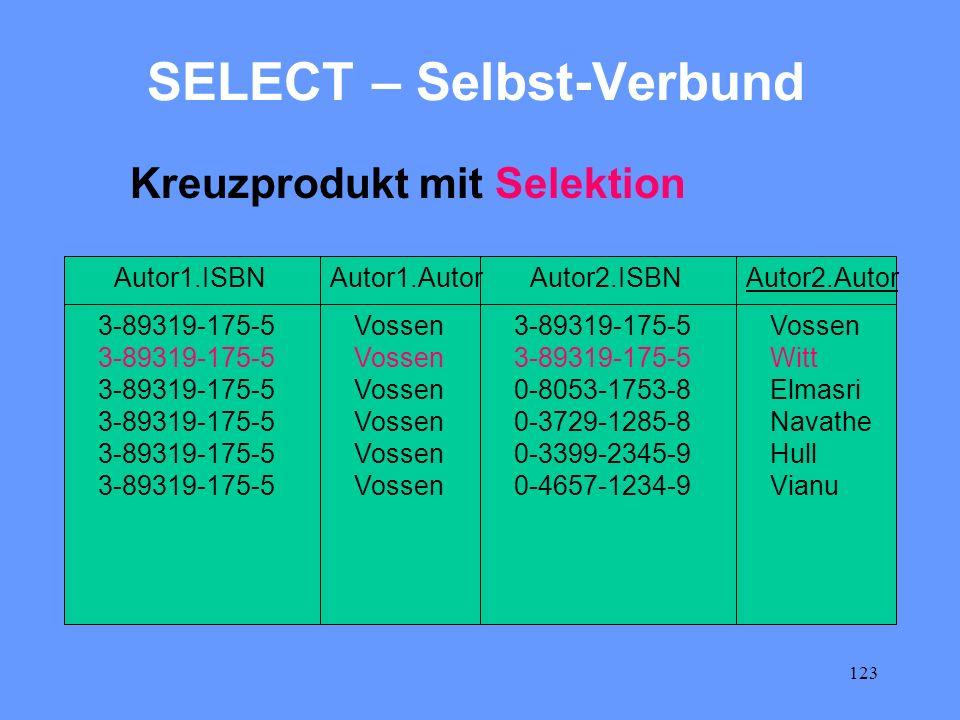 123 SELECT – Selbst-Verbund Kreuzprodukt mit Selektion Autor2.ISBNAutor2.Autor Vossen Witt Elmasri Navathe Hull Vianu 3-89319-175-5 0-8053-1753-8 0-37