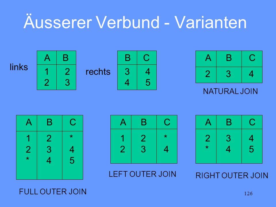 126 Äusserer Verbund - Varianten CB 3434 4545 BA 1212 2323 rechts links BAC 234 NATURAL JOIN BAC 12*12* 234234 *45*45 FULL OUTER JOIN BAC 1212 2323 *4