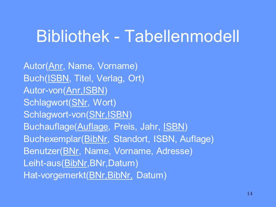 14 Bibliothek - Tabellenmodell Autor(Anr, Name, Vorname) Buch(ISBN, Titel, Verlag, Ort) Autor-von(Anr,ISBN) Schlagwort(SNr, Wort) Schlagwort-von(SNr,I