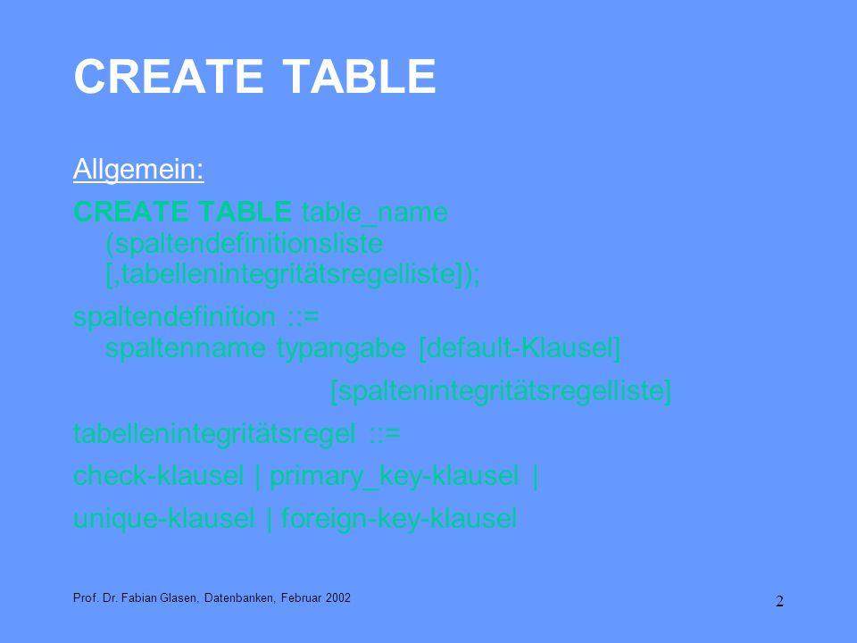 3 CREATE TABLE Beispiel CREATE TABLE bestellung ( bestellnrINTEGER NOT NULL, kundennrINTEGER NOT NULL, bestelldatumDATE NOT NULL, lieferdatumDATE, rechnungsbetragDECIMAL(8,2), CHECK(bestelldatum < lieferdatum), PRIMARY KEY (bestellnr), FOREIGN KEY (kundennr) REFERENCES Kunde ON UPDATE CASCADE ON DELETE CASCADE ); Prof.