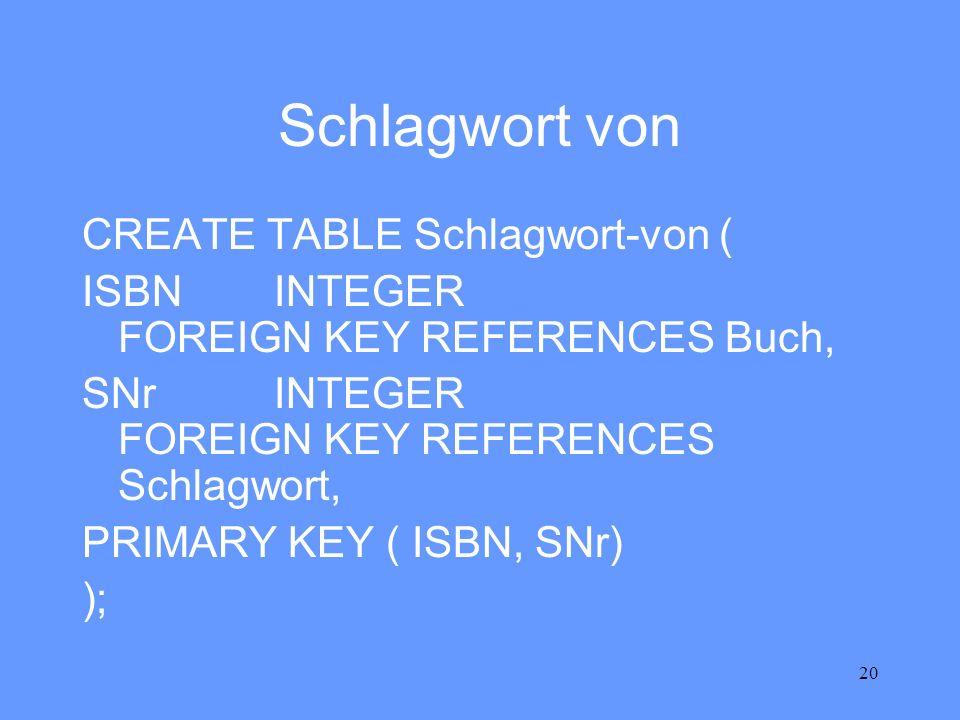 20 Schlagwort von CREATE TABLE Schlagwort-von ( ISBN INTEGER FOREIGN KEY REFERENCES Buch, SNr INTEGER FOREIGN KEY REFERENCES Schlagwort, PRIMARY KEY (