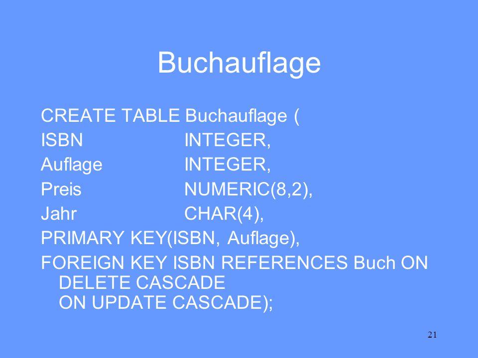 21 Buchauflage CREATE TABLE Buchauflage ( ISBNINTEGER, Auflage INTEGER, Preis NUMERIC(8,2), Jahr CHAR(4), PRIMARY KEY(ISBN, Auflage), FOREIGN KEY ISBN