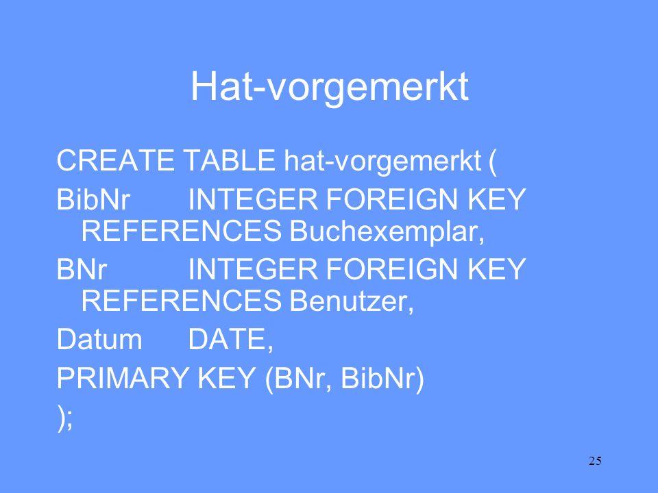 25 Hat-vorgemerkt CREATE TABLE hat-vorgemerkt ( BibNr INTEGER FOREIGN KEY REFERENCES Buchexemplar, BNr INTEGER FOREIGN KEY REFERENCES Benutzer, DatumD