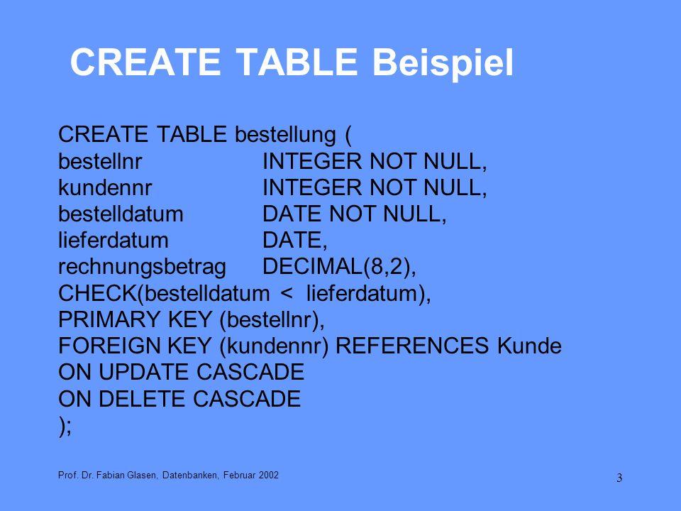3 CREATE TABLE Beispiel CREATE TABLE bestellung ( bestellnrINTEGER NOT NULL, kundennrINTEGER NOT NULL, bestelldatumDATE NOT NULL, lieferdatumDATE, rec