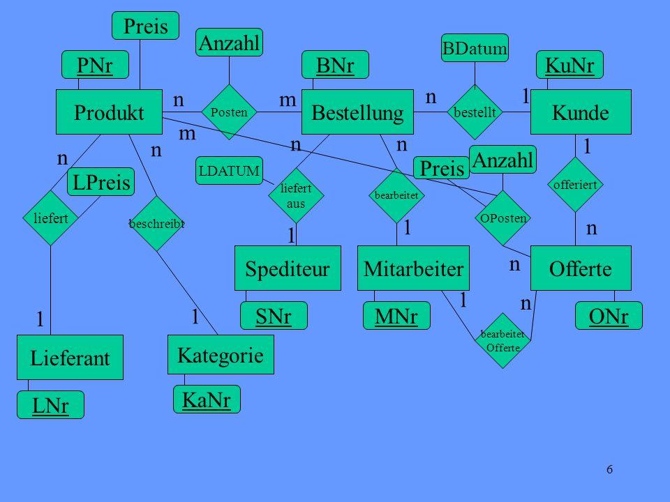47 SELECT Beispiel Null-Werte: SELECT bestellnr, artikelnr, bestellmenge, liefermenge FROM position WHERE liefermenge IS NULL; Prof.