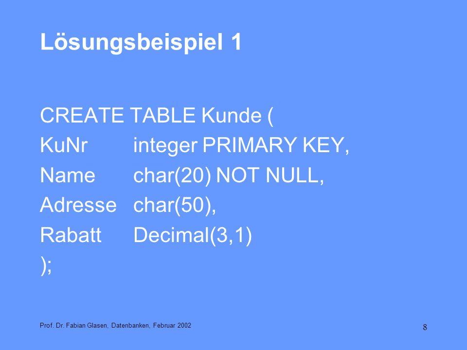 8 Lösungsbeispiel 1 Prof. Dr. Fabian Glasen, Datenbanken, Februar 2002 CREATE TABLE Kunde ( KuNrinteger PRIMARY KEY, Namechar(20) NOT NULL, Adressecha