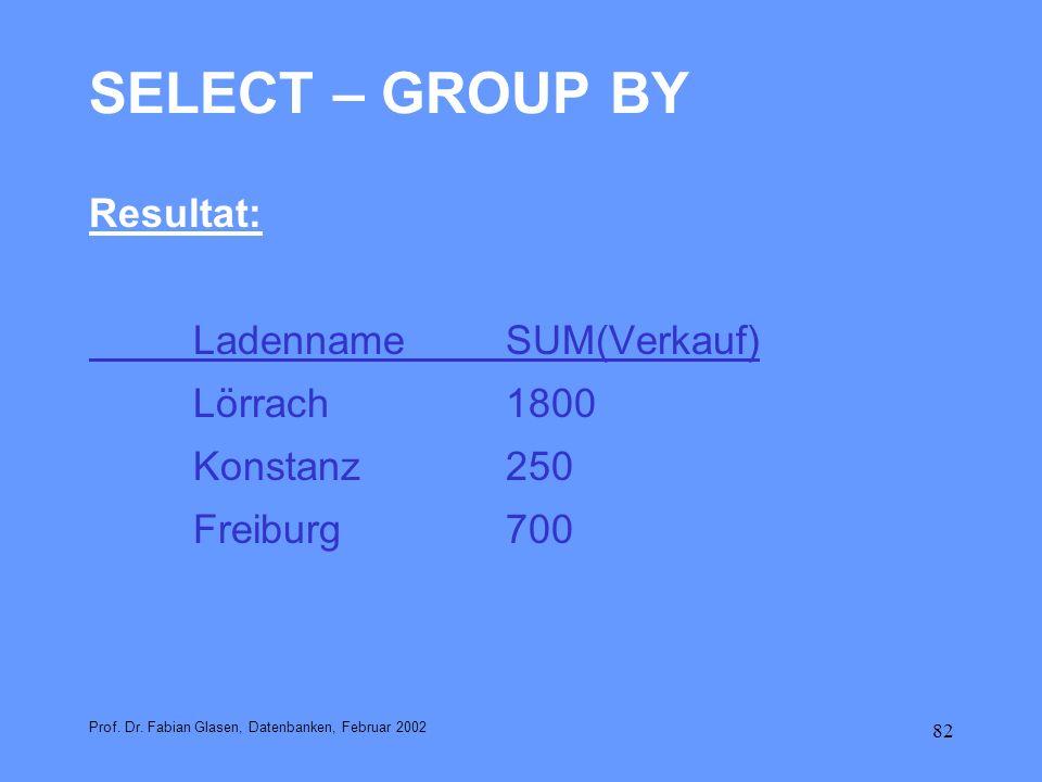 82 SELECT – GROUP BY Resultat: Ladenname SUM(Verkauf) Lörrach1800 Konstanz250 Freiburg700 Prof. Dr. Fabian Glasen, Datenbanken, Februar 2002