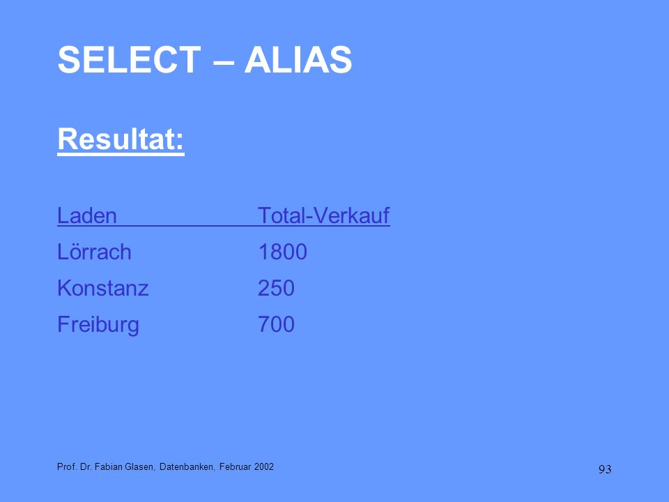 93 SELECT – ALIAS Resultat: Laden Total-Verkauf Lörrach1800 Konstanz250 Freiburg700 Prof. Dr. Fabian Glasen, Datenbanken, Februar 2002