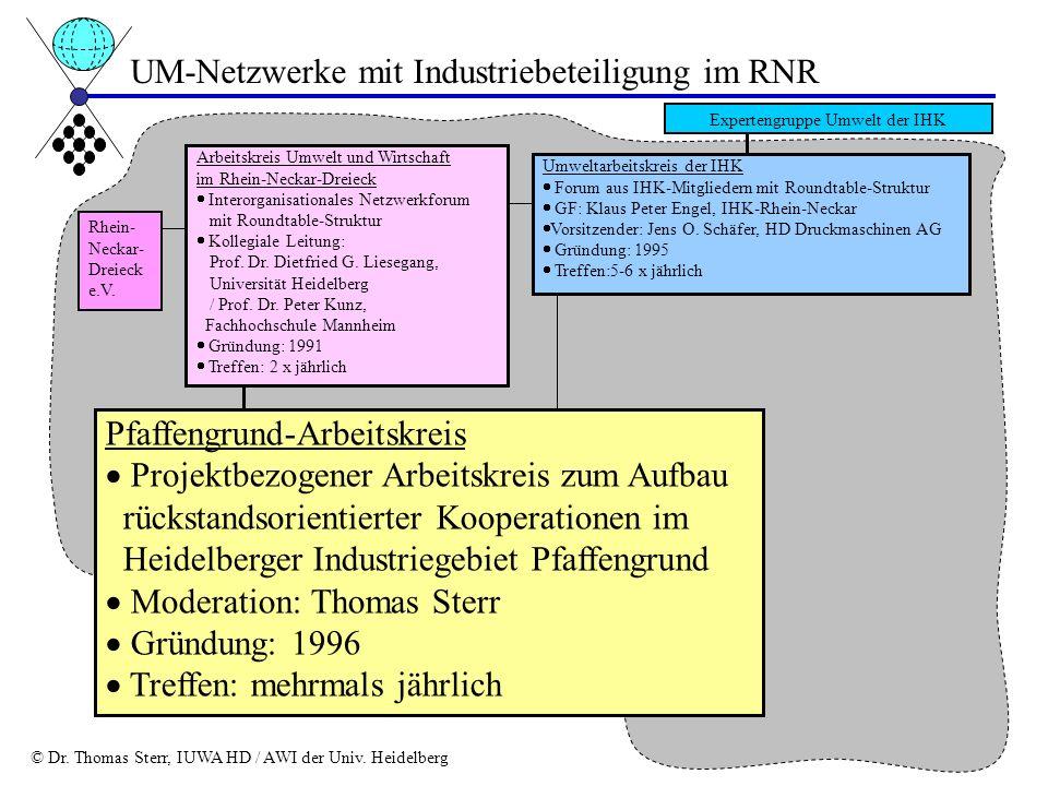 Arbeitskreis Umwelt und Wirtschaft im Rhein-Neckar-Dreieck Interorganisationales Netzwerkforum mit Roundtable-Struktur Kollegiale Leitung: Prof. Dr. D