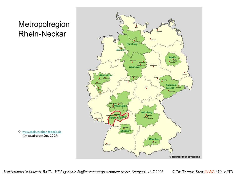 Metropolregion Rhein-Neckar Landesumweltakademie BaWü: VT Regionale Stoffstrommanagementnetzwerke; Stuttgart, 13.7.2005 © Dr. Thomas Sterr IUWA / Univ