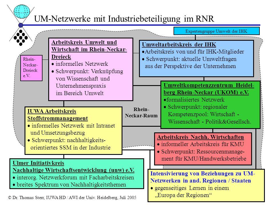 Umweltarbeitskreis der IHK Arbeitskreis von und für IHK-Mitglieder Schwerpunkt: aktuelle Umweltfragen aus der Perspektive der Unternehmen Rhein- Necka