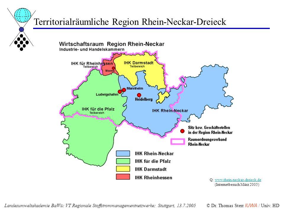 Territorialräumliche Region Rhein-Neckar-Dreieck Q: www.rhein-neckar-dreieck.de (Internetbesuch März 2005)www.rhein-neckar-dreieck.de Landesumweltakad