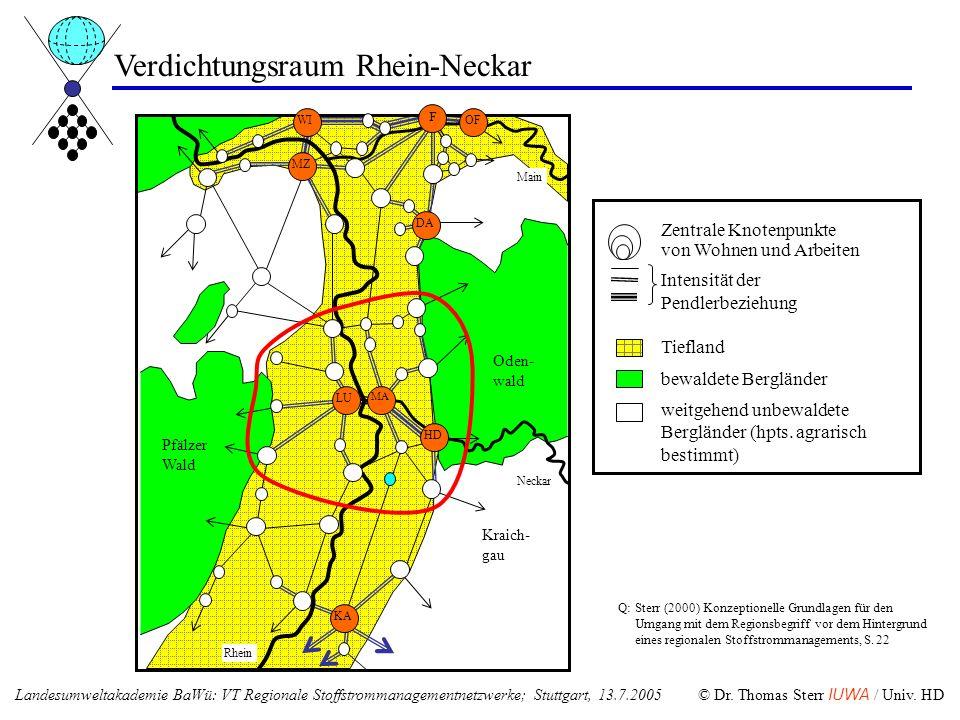 Verdichtungsraum Rhein-Neckar DA MZ MA LU KA HD WI F OF Zentrale Knotenpunkte von Wohnen und Arbeiten Intensität der Pendlerbeziehung Tiefland bewalde