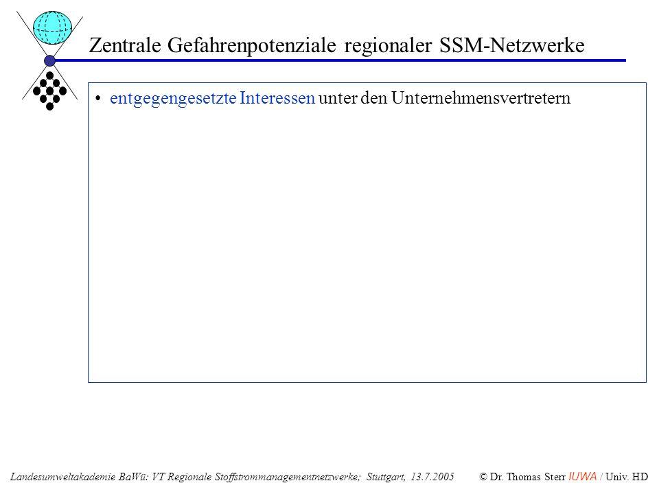 entgegengesetzte Interessen unter den Unternehmensvertretern Zentrale Gefahrenpotenziale regionaler SSM-Netzwerke Landesumweltakademie BaWü: VT Region