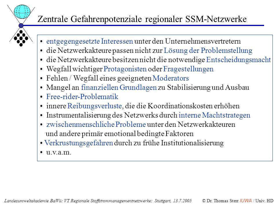Zentrale Gefahrenpotenziale regionaler SSM-Netzwerke entgegengesetzte Interessen unter den Unternehmensvertretern die Netzwerkakteure passen nicht zur