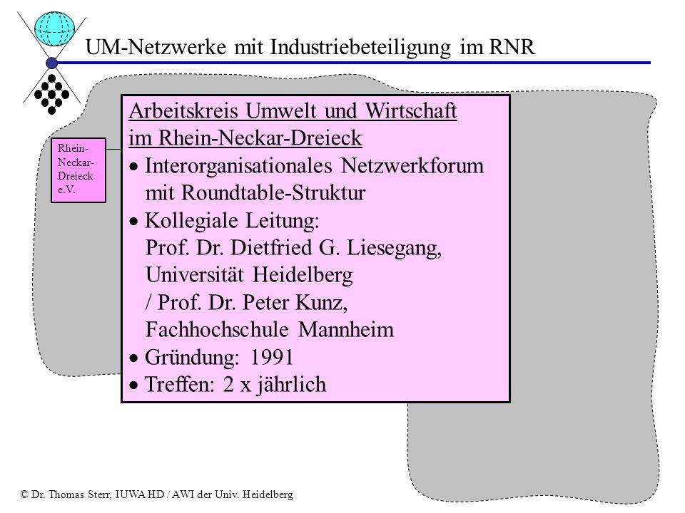 UM-Netzwerke mit Industriebeteiligung im RNR Rhein- Neckar- Dreieck e.V. Rhein- Neckar-Raum Arbeitskreis Umwelt und Wirtschaft im Rhein-Neckar-Dreieck