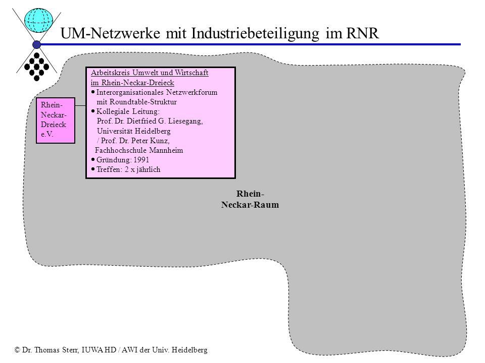 Zentrale Kooperationsziele regionaler SSM-Netzwerke Bündelung regionaler Problemlösungskompetenz im Bereich SSM Landesumweltakademie BaWü: VT Regionale Stoffstrommanagementnetzwerke; Stuttgart, 13.7.2005 © Dr.