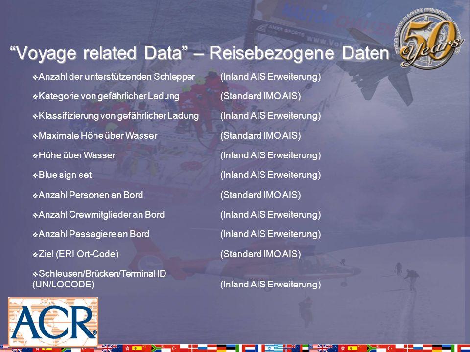 Voyage related Data – Reisebezogene Daten Anzahl der unterstützenden Schlepper(Inland AIS Erweiterung) Kategorie von gefährlicher Ladung (Standard IMO