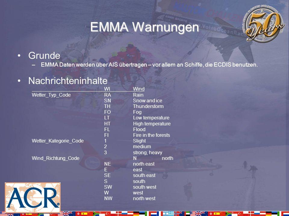 EMMA Warnungen Grunde –EMMA Daten werden über AIS übertragen – vor allem an Schiffe, die ECDIS benutzen. Nachrichteninhalte WIWind Wetter_Typ_CodeRARa