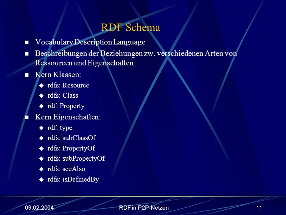 09.02.2004RDF in P2P-Netzen11 RDF Schema Vocabulary Description Language Beschreibungen der Beziehungen zw. verschiedenen Arten von Ressourcen und Eig