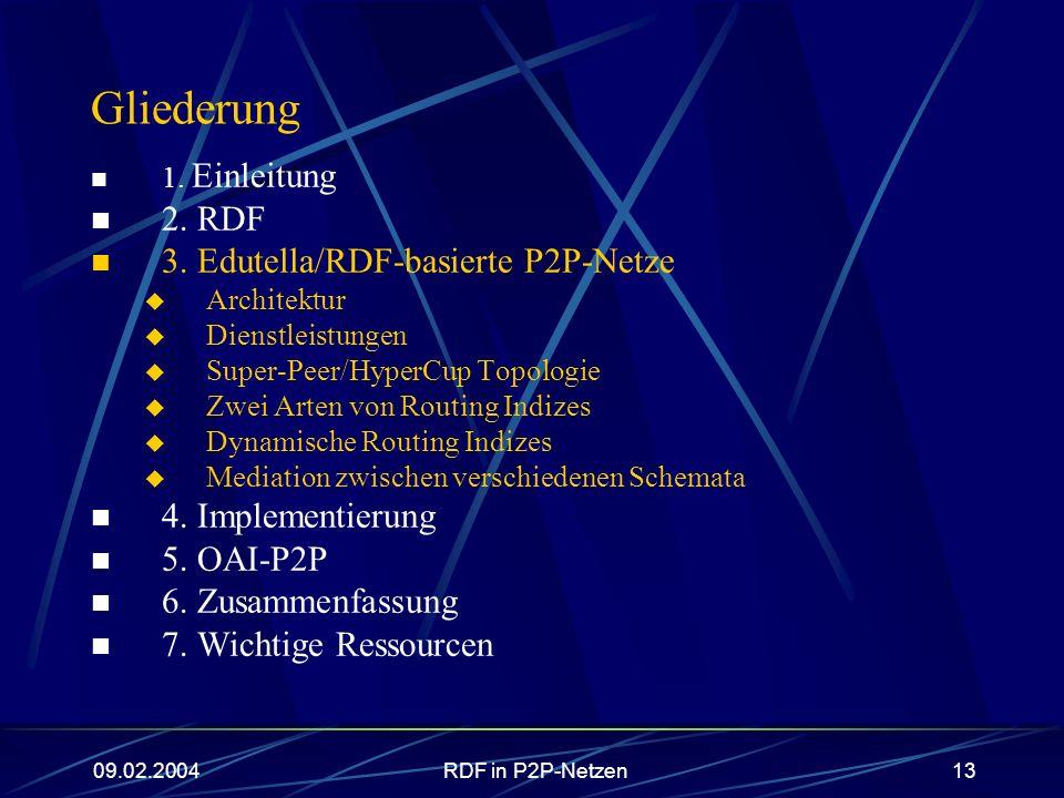 09.02.2004RDF in P2P-Netzen13 Gliederung 1. Einleitung 2. RDF 3. Edutella/RDF-basierte P2P-Netze Architektur Dienstleistungen Super-Peer/HyperCup Topo
