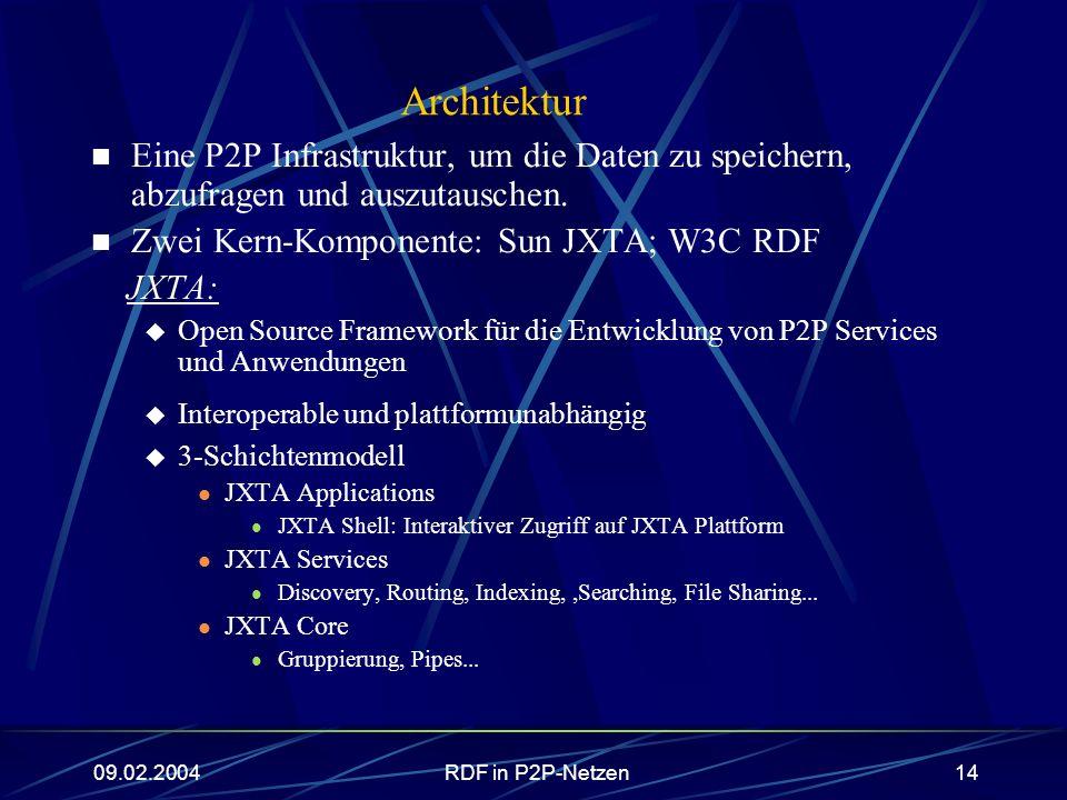 09.02.2004RDF in P2P-Netzen14 Architektur Eine P2P Infrastruktur, um die Daten zu speichern, abzufragen und auszutauschen. Zwei Kern-Komponente: Sun J
