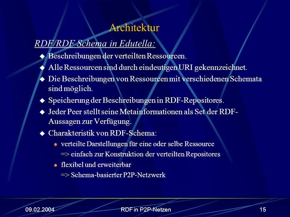 09.02.2004RDF in P2P-Netzen15 Architektur RDF/RDF Schema in Edutella: Beschreibungen der verteilten Ressourcen. Alle Ressourcen sind durch eindeutigen
