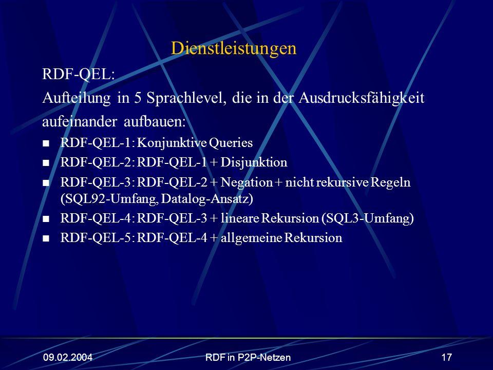 09.02.2004RDF in P2P-Netzen17 Dienstleistungen RDF-QEL: Aufteilung in 5 Sprachlevel, die in der Ausdrucksfähigkeit aufeinander aufbauen: RDF-QEL-1: Ko
