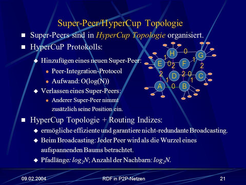 09.02.2004RDF in P2P-Netzen21 Super-Peer/HyperCup Topologie Super-Peers sind in HyperCup Topologie organisiert. HyperCuP Protokolls: Hinzufügen eines