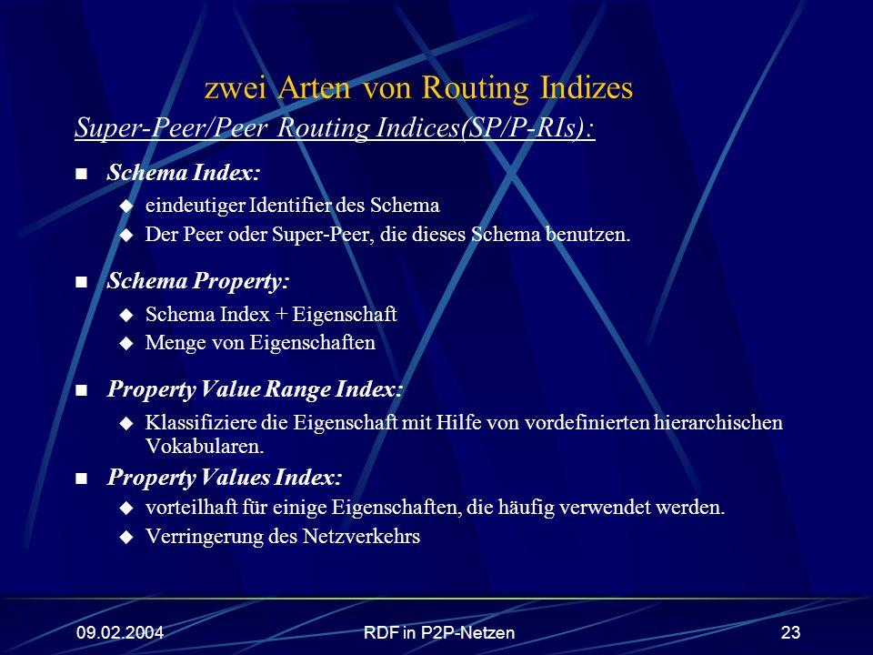 09.02.2004RDF in P2P-Netzen23 zwei Arten von Routing Indizes Super-Peer/Peer Routing Indices(SP/P-RIs): Schema Index: eindeutiger Identifier des Schem