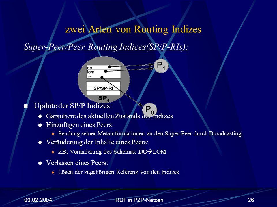 09.02.2004RDF in P2P-Netzen26 zwei Arten von Routing Indizes Super-Peer/Peer Routing Indices(SP/P-RIs): Update der SP/P Indizes: Garantiere des aktuel