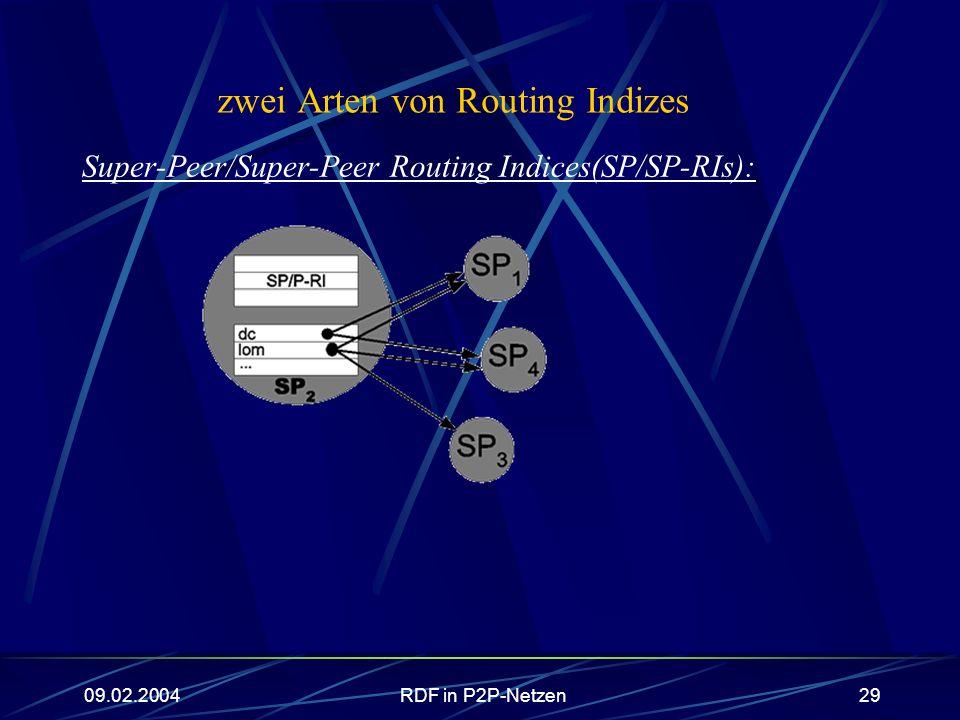 09.02.2004RDF in P2P-Netzen29 zwei Arten von Routing Indizes Super-Peer/Super-Peer Routing Indices(SP/SP-RIs):