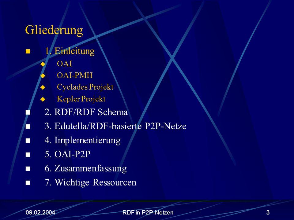09.02.2004RDF in P2P-Netzen3 Gliederung 1. Einleitung OAI OAI-PMH Cyclades Projekt Kepler Projekt 2. RDF/RDF Schema 3. Edutella/RDF-basierte P2P-Netze