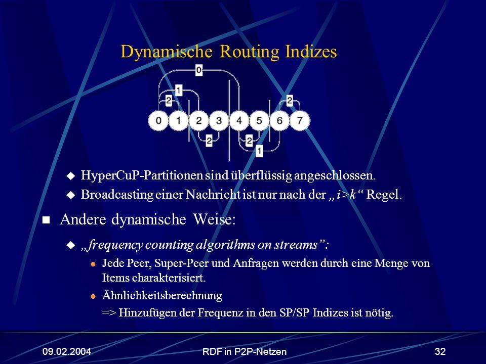 09.02.2004RDF in P2P-Netzen32 Dynamische Routing Indizes HyperCuP-Partitionen sind überflüssig angeschlossen. Broadcasting einer Nachricht ist nur nac