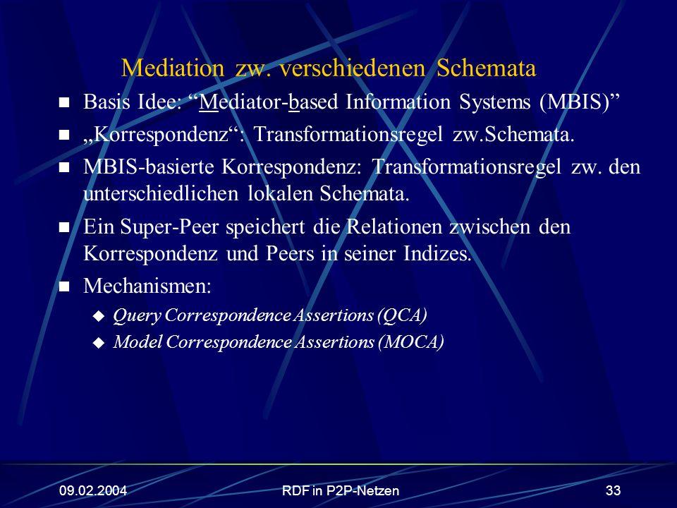 09.02.2004RDF in P2P-Netzen33 Mediation zw. verschiedenen Schemata Basis Idee: Mediator-based Information Systems (MBIS) Korrespondenz: Transformation