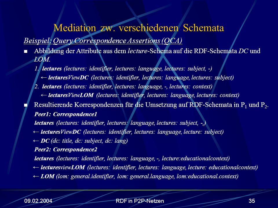 09.02.2004RDF in P2P-Netzen35 Mediation zw. verschiedenen Schemata Beispiel: Query Correspondence Assertions (QCA) Abbildung der Attribute aus dem lec
