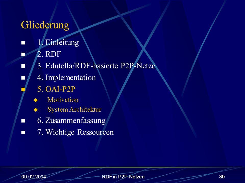 09.02.2004RDF in P2P-Netzen39 Gliederung 1. Einleitung 2. RDF 3. Edutella/RDF-basierte P2P-Netze 4. Implementation 5. OAI-P2P Motivation System Archit