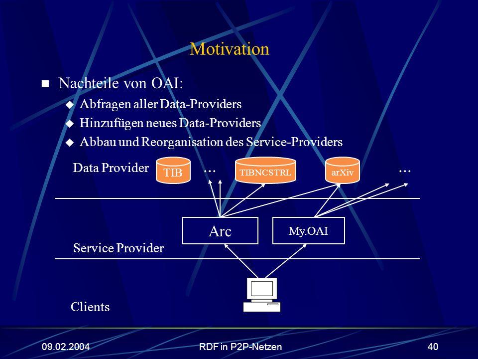 09.02.2004RDF in P2P-Netzen40 Motivation Nachteile von OAI: Abfragen aller Data-Providers Hinzufügen neues Data-Providers Abbau und Reorganisation des