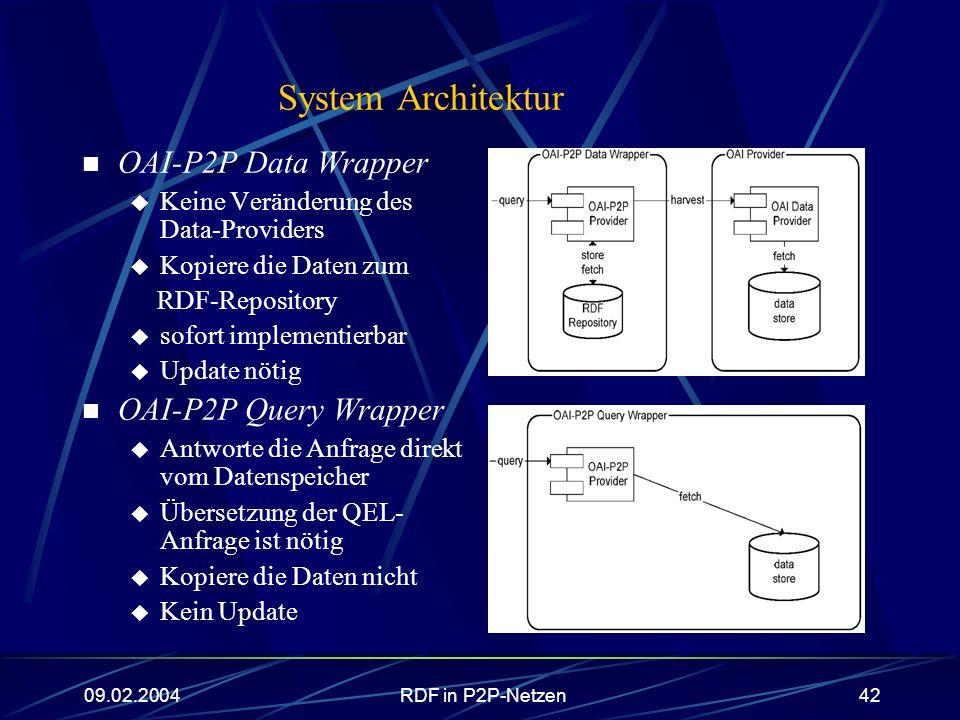 09.02.2004RDF in P2P-Netzen42 System Architektur OAI-P2P Data Wrapper Keine Veränderung des Data-Providers Kopiere die Daten zum RDF-Repository sofort
