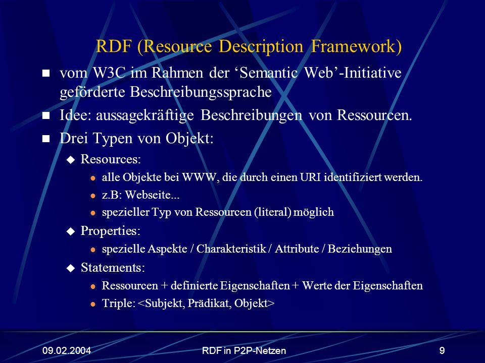 09.02.2004RDF in P2P-Netzen10 RDF (Resource Description Framework) Beispiel: RDF-Syntax: in XML-Format <s: Creator rdf: resource = http://www.w3.org/staffId/85740 v: Name = Ora Lassila v: Email = lassila@w3.org /> http://www.w3c.org/Home/Lassila http://www.w3.org/staffId/85740 creator Ora Lassilalassila@w3.org NameEmail