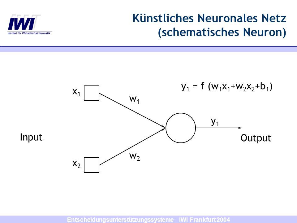 Entscheidungsunterstützungssysteme IWI Frankfurt 2004 x1x1 x2x2 y 1 = f (w 1 x 1 +w 2 x 2 +b 1 ) y1y1 w1w1 w2w2 Input Output Künstliches Neuronales Ne
